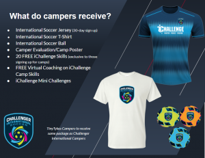 International Camps gift